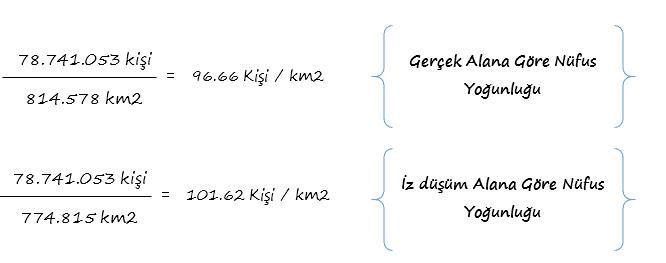 türkiye'de aritmetik nüfus yoğunluğu