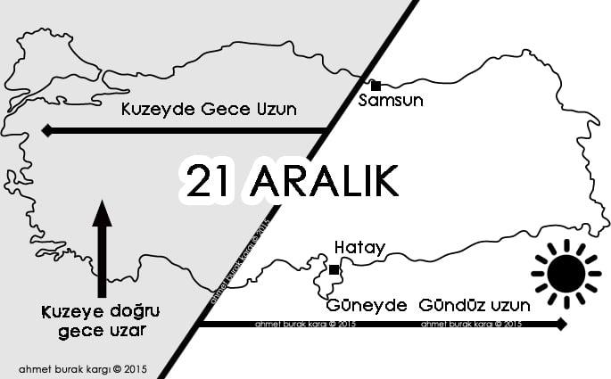 21-aralik
