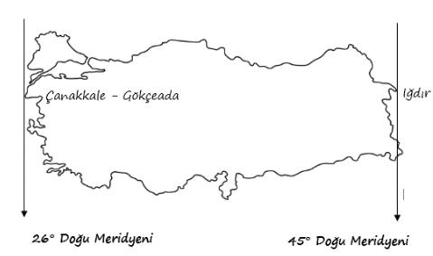 turkiyede-boylamin-sonuclari