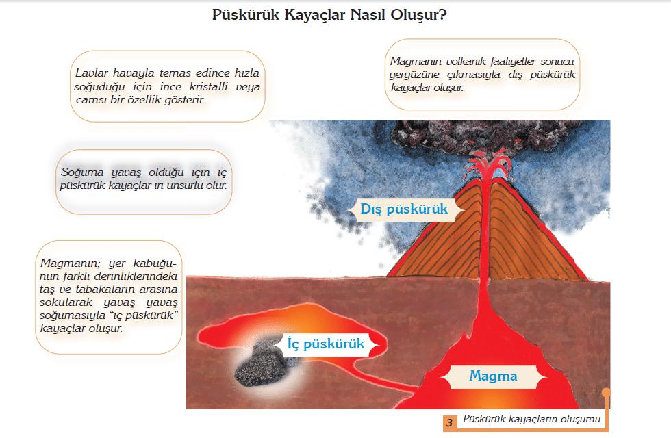 puskuruk-kayaclar-nasil-olusur