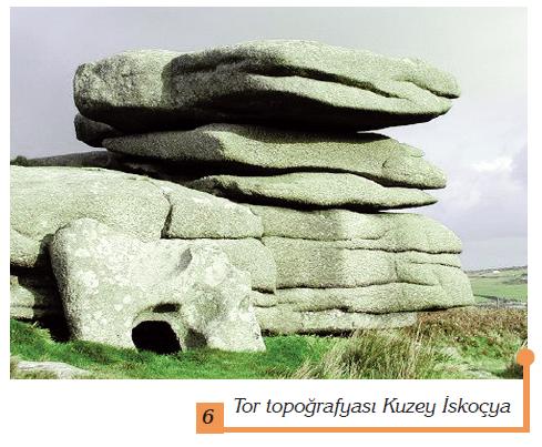tor-topografyasi-kuzey-iskocya