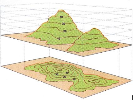 izohips-haritalari