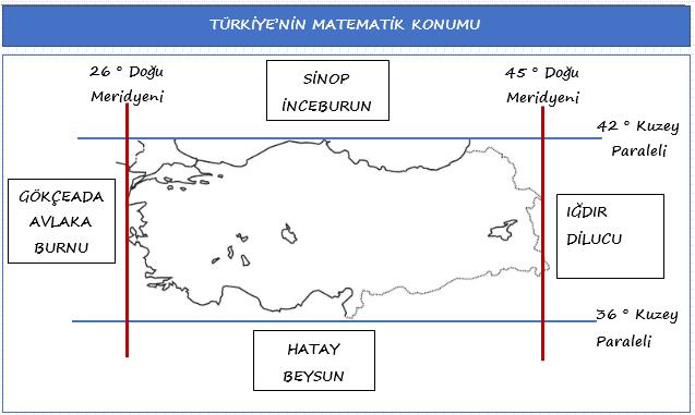turkiyenin-matematik-konumu